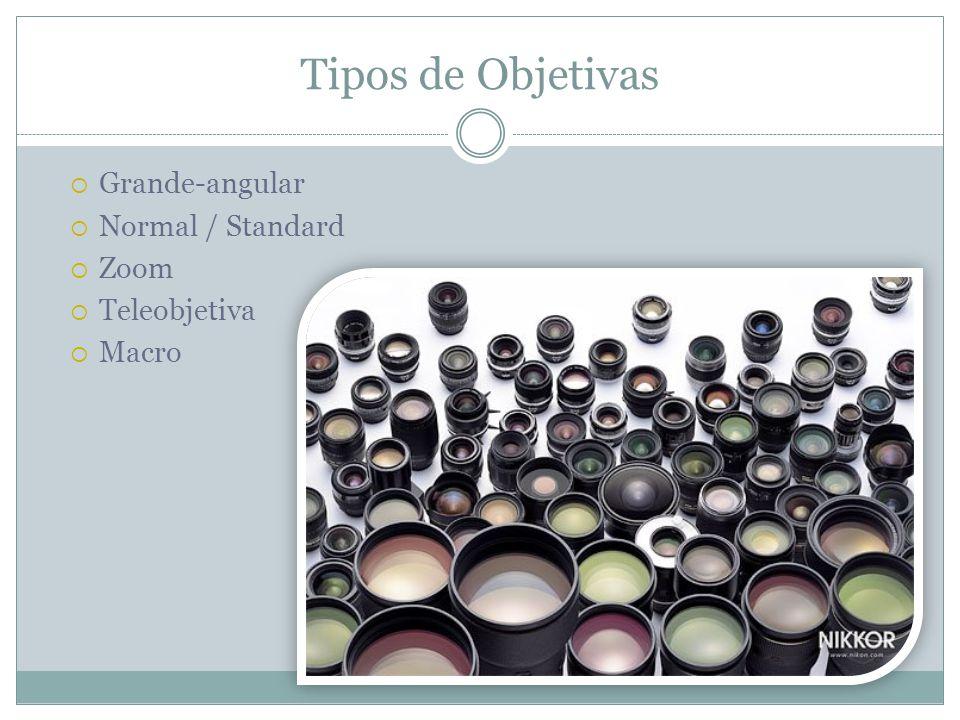 Tipos de Objetivas Grande-angular Normal / Standard Zoom Teleobjetiva Macro