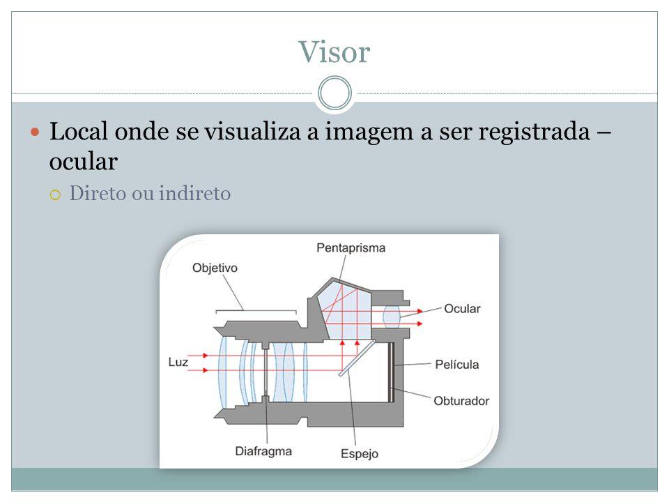 Visor Local onde se visualiza a imagem a ser registrada – ocular Direto ou indireto