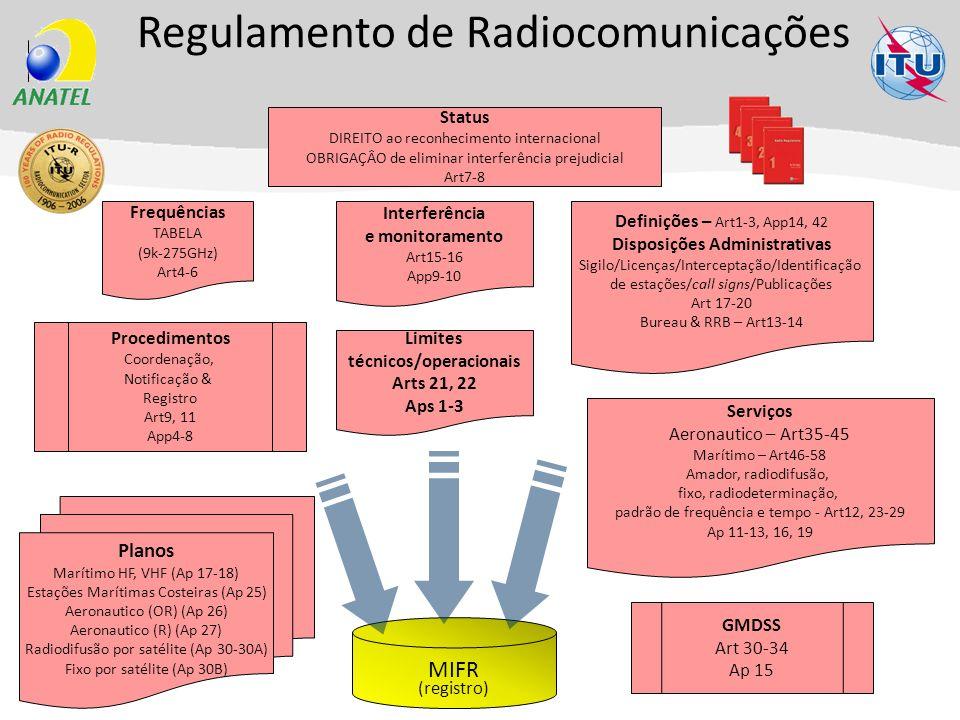 Regulamento de Radiocomunicações Status DIREITO ao reconhecimento internacional OBRIGAÇÂO de eliminar interferência prejudicial Art7-8 MIFR (registro)