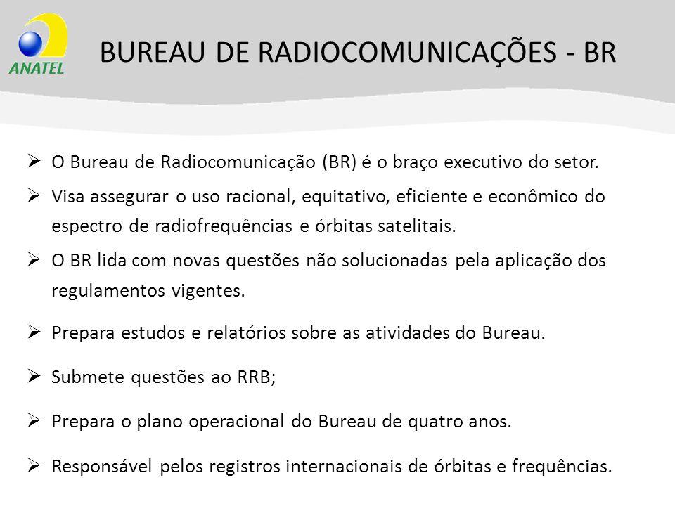 BUREAU DE RADIOCOMUNICAÇÕES - BR O Bureau de Radiocomunicação (BR) é o braço executivo do setor. Visa assegurar o uso racional, equitativo, eficiente