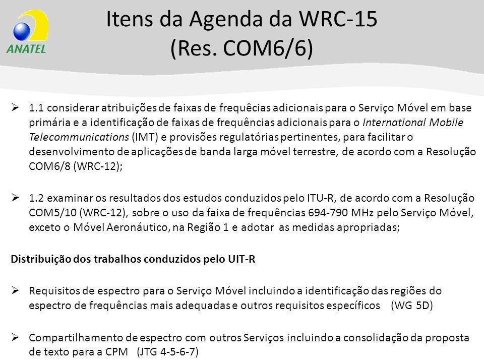 Itens da Agenda da WRC-15 (Res. COM6/6) 1.1 considerar atribuições de faixas de frequêcias adicionais para o Serviço Móvel em base primária e a identi