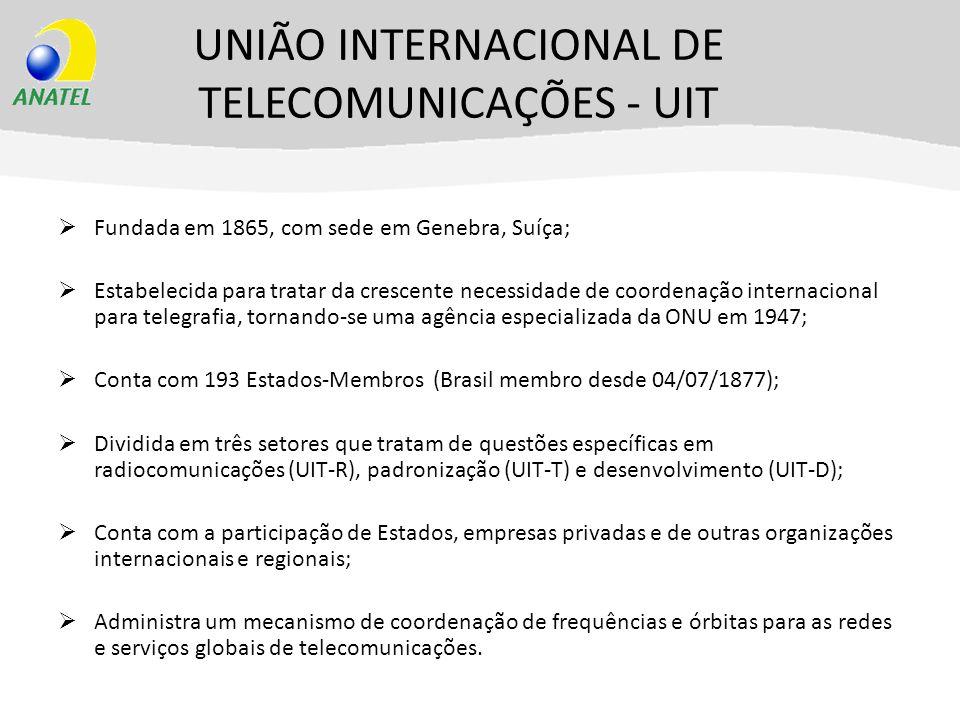 UNIÃO INTERNACIONAL DE TELECOMUNICAÇÕES - UIT Fundada em 1865, com sede em Genebra, Suíça; Estabelecida para tratar da crescente necessidade de coorde