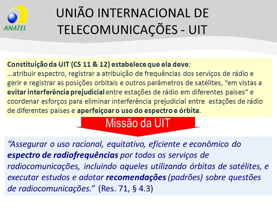 Constituição da UIT (CS 11 & 12) estabelece que ela deve: …atribuir espectro, registrar a atribuição de frequências dos serviços de rádio e gerir e re