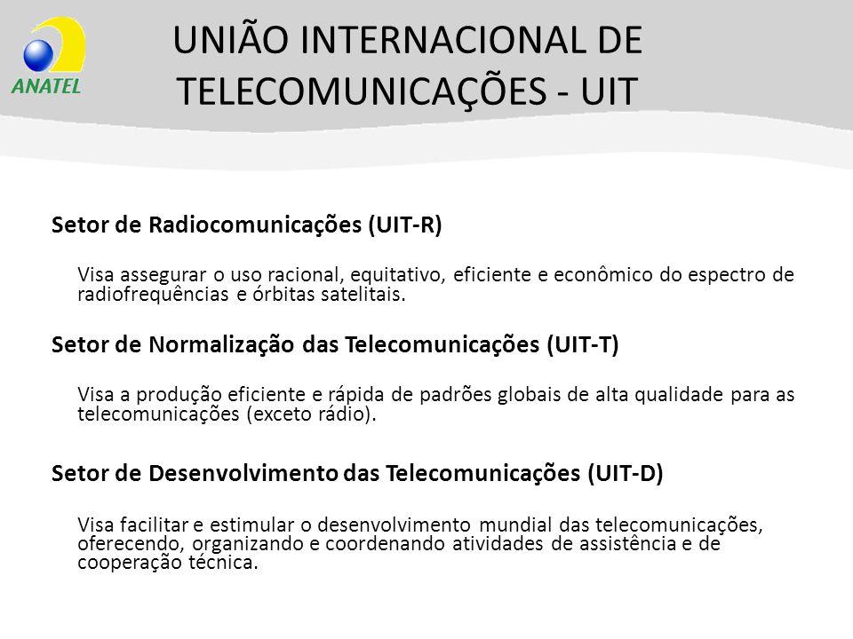 Setor de Radiocomunicações (UIT-R) Visa assegurar o uso racional, equitativo, eficiente e econômico do espectro de radiofrequências e órbitas satelita