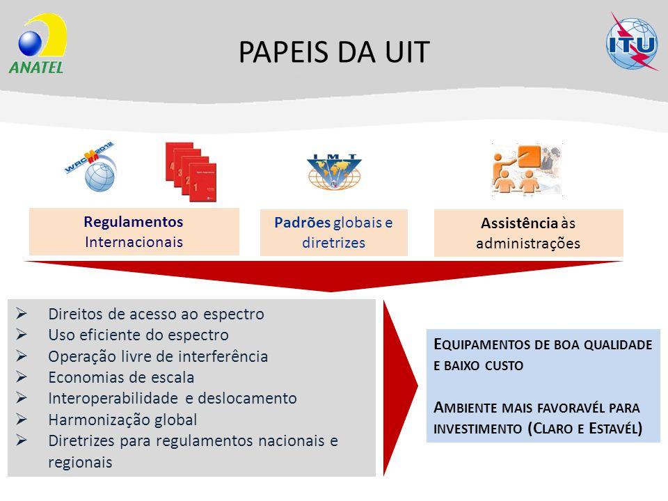 PAPEIS DA UIT Assistência às administrações Regulamentos Internacionais Padrões globais e diretrizes Direitos de acesso ao espectro Uso eficiente do e