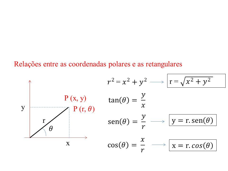 Relações entre as coordenadas polares e as retangulares y x P (x, y) r