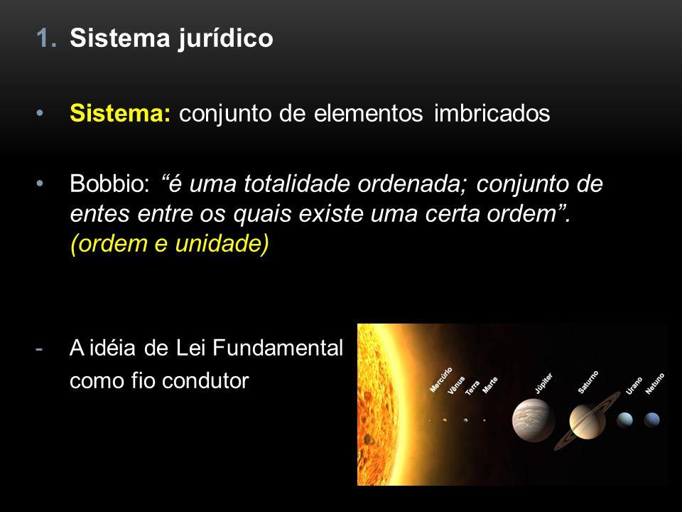 1.Sistema jurídico Sistema: conjunto de elementos imbricados Bobbio: é uma totalidade ordenada; conjunto de entes entre os quais existe uma certa orde