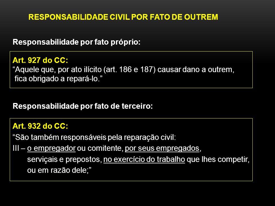 RESPONSABILIDADE CIVIL POR FATO DE OUTREM Responsabilidade por fato próprio: Art. 927 do CC: Aquele que, por ato ilícito (art. 186 e 187) causar dano