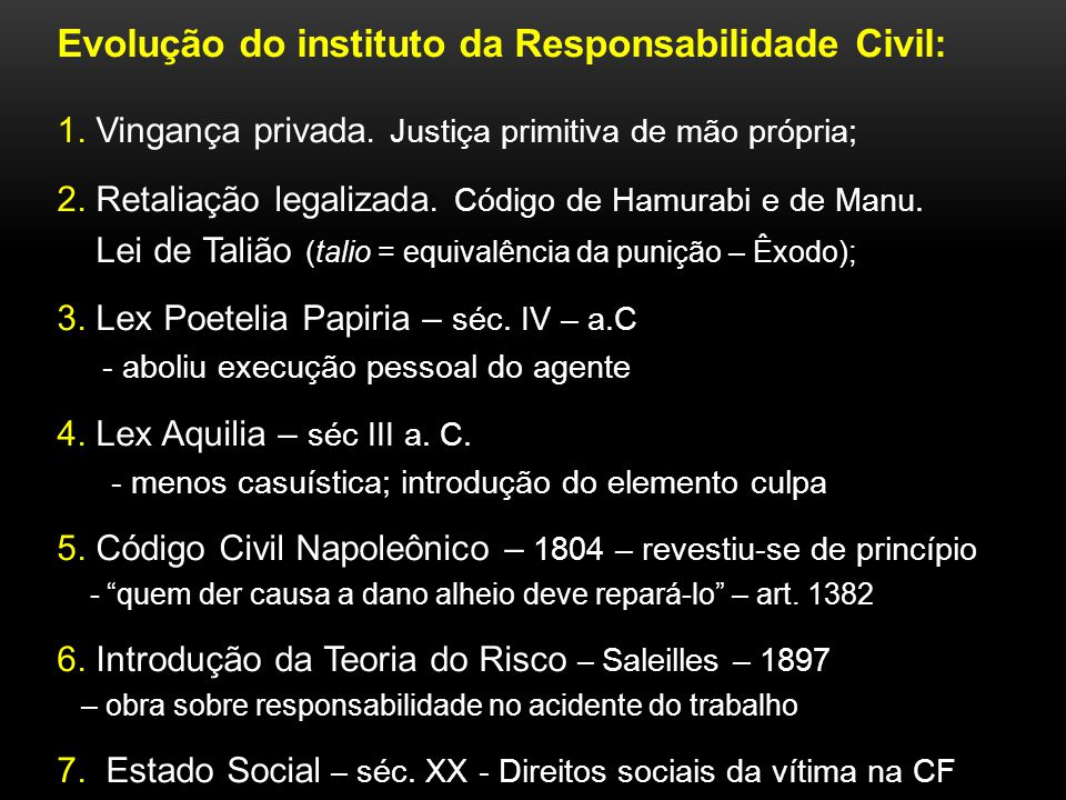 Evolução do instituto da Responsabilidade Civil: 1.