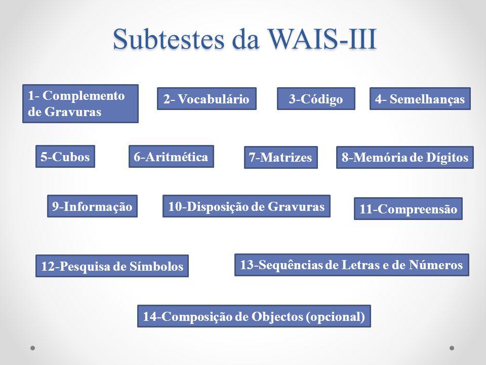 Organização da escala VerbalRealização 2.Vocabulário1.