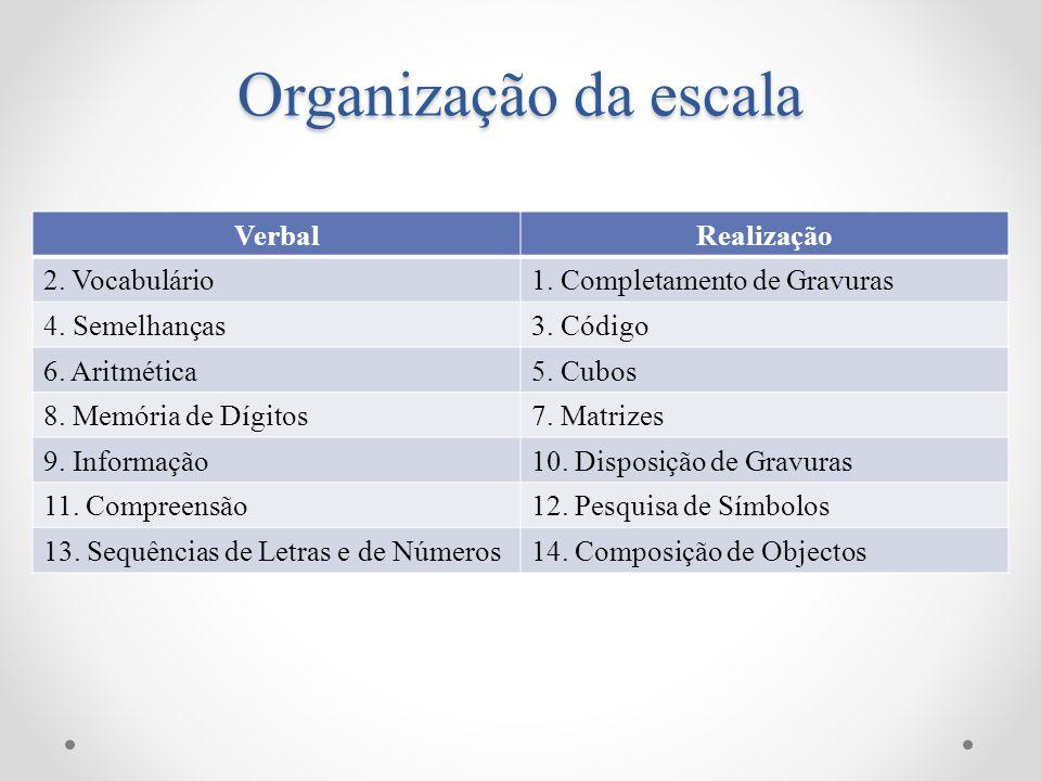 Organização da escala VerbalRealização 2. Vocabulário1. Completamento de Gravuras 4. Semelhanças3. Código 6. Aritmética5. Cubos 8. Memória de Dígitos7