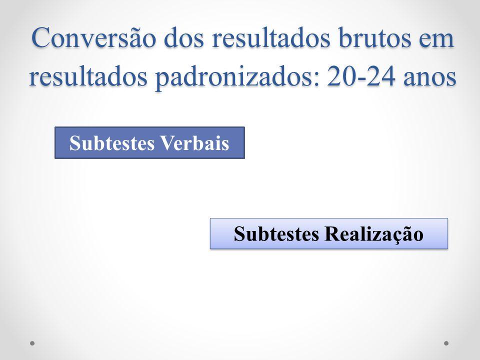 Conversão dos resultados brutos em resultados padronizados: 20-24 anos Subtestes Realização Subtestes Verbais