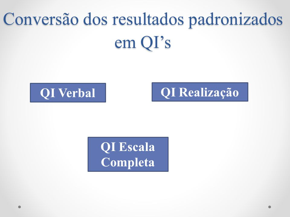 Conversão dos resultados padronizados em QIs QI Verbal QI Realização QI Escala Completa