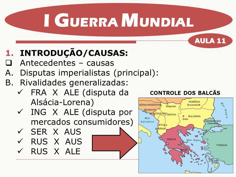 I G UERRA M UNDIAL 1.INTRODUÇÃO/CAUSAS: Antecedentes – causas A.Disputas imperialistas (principal): B.Rivalidades generalizadas: FRA X ALE (disputa da Alsácia-Lorena) ING X ALE (disputa por mercados consumidores) SER X AUS RUS X AUS RUS X ALE AULA 11 CONTROLE DOS BALCÃS