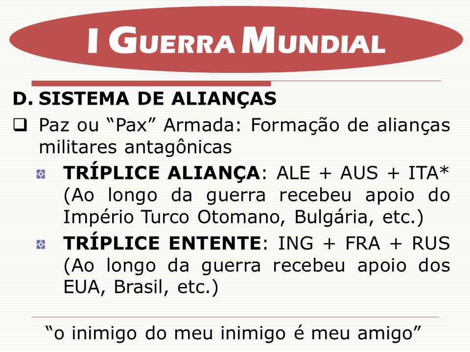 PROPAGANDAS DAS ALIANÇAS MILITARES ALIANÇA ENTENTE I G UERRA M UNDIAL