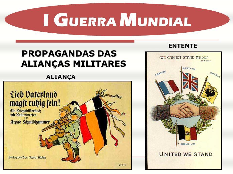 2.FASES OU DATAS IMPORTANTES DA GUERRA: I G UERRA M UNDIAL A.1914.