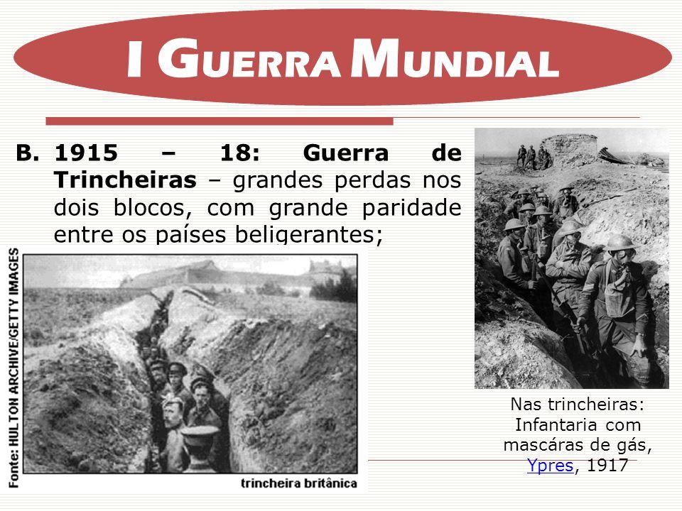 B.1915 – 18: Guerra de Trincheiras – grandes perdas nos dois blocos, com grande paridade entre os países beligerantes; I G UERRA M UNDIAL Nas trincheiras: Infantaria com mascáras de gás, Ypres, 1917 Ypres