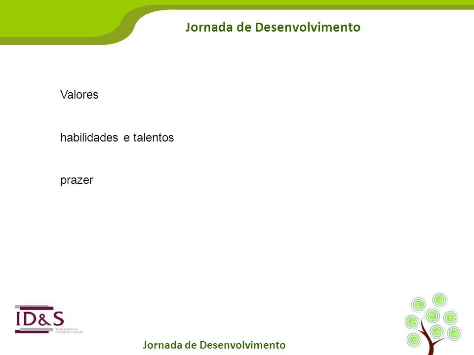 Ana Lúcia Paíga (011) 3287-6725 nalupa@uol.com.br Claudio Pavanini (011) 8378-4444 pavanini@idsconsultoria.com.br pavanini@uol.com.br Jornada de Desenvolvimento