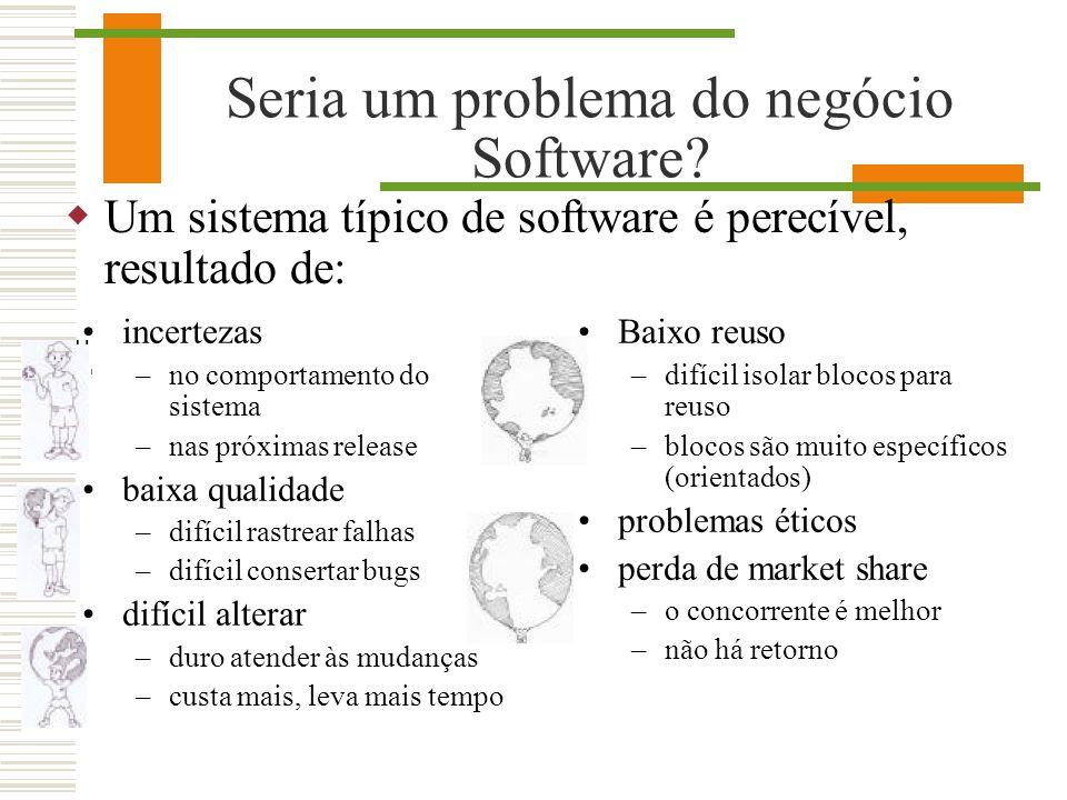 Seria um problema do negócio Software? Um sistema típico de software é perecível, resultado de: incertezas –no comportamento do sistema –nas próximas