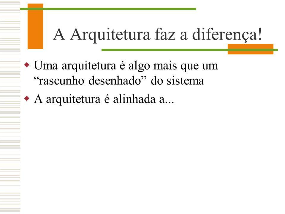 A Arquitetura faz a diferença! Uma arquitetura é algo mais que um rascunho desenhado do sistema A arquitetura é alinhada a...