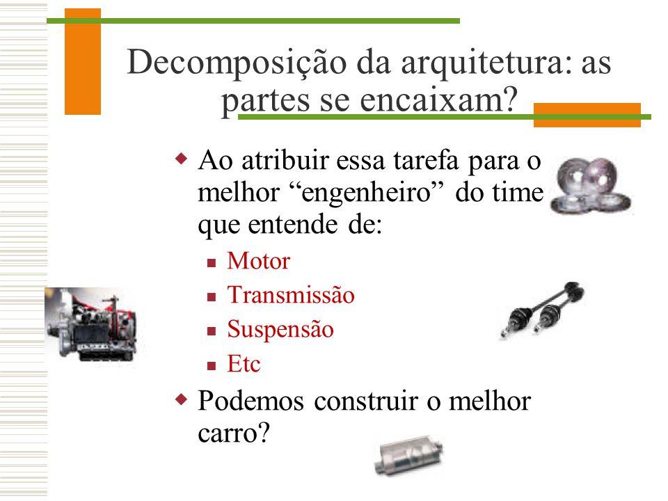 Decomposição da arquitetura: as partes se encaixam? Ao atribuir essa tarefa para o melhor engenheiro do time, que entende de: Motor Transmissão Suspen