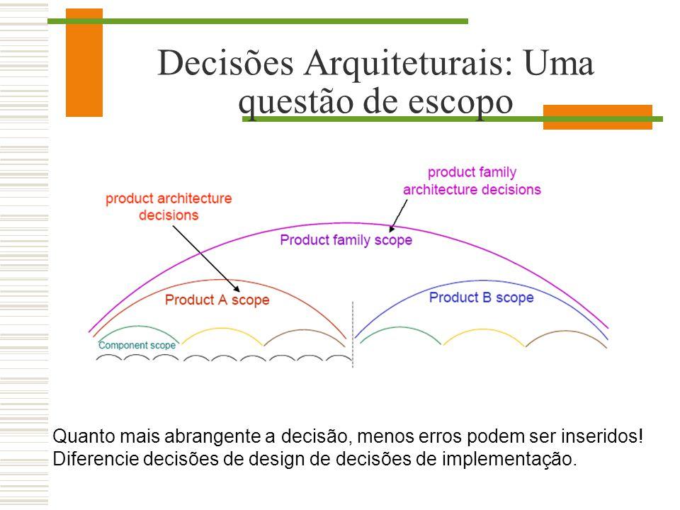 Decisões Arquiteturais: Uma questão de escopo Quanto mais abrangente a decisão, menos erros podem ser inseridos! Diferencie decisões de design de deci
