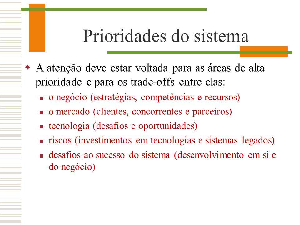 Prioridades do sistema A atenção deve estar voltada para as áreas de alta prioridade e para os trade-offs entre elas: o negócio (estratégias, competên