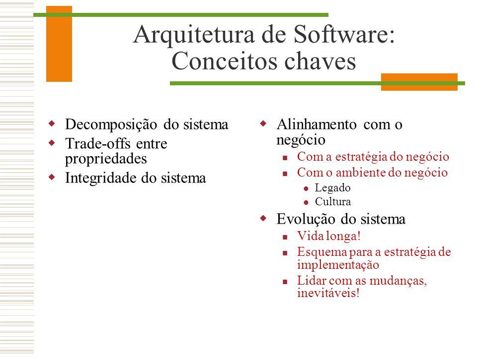 Arquitetura de Software: Conceitos chaves Decomposição do sistema Trade-offs entre propriedades Integridade do sistema Alinhamento com o negócio Com a