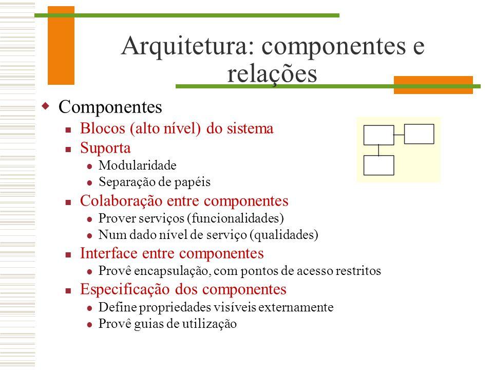 Arquitetura: componentes e relações Componentes Blocos (alto nível) do sistema Suporta Modularidade Separação de papéis Colaboração entre componentes