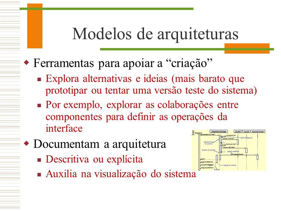 Modelos de arquiteturas Ferramentas para apoiar a criação Explora alternativas e ideias (mais barato que prototipar ou tentar uma versão teste do sist