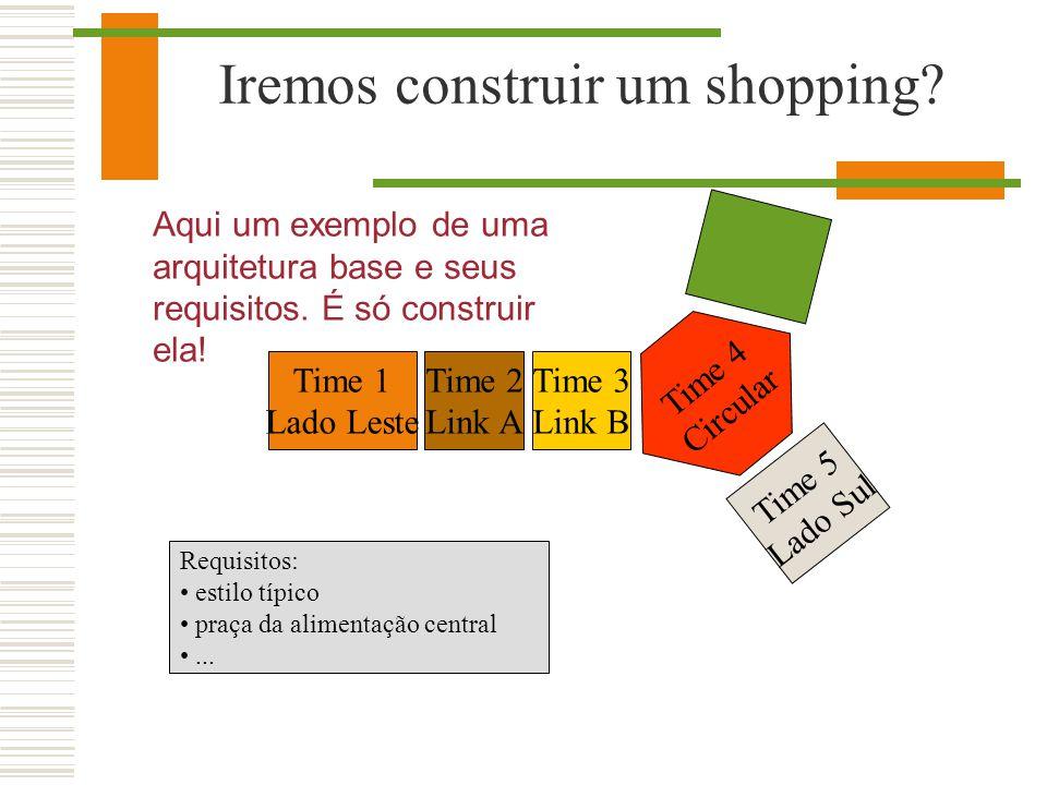 Iremos construir um shopping? Time 1 Lado Leste Time 2 Link A Time 3 Link B Time 4 Circular Time 5 Lado Sul Aqui um exemplo de uma arquitetura base e
