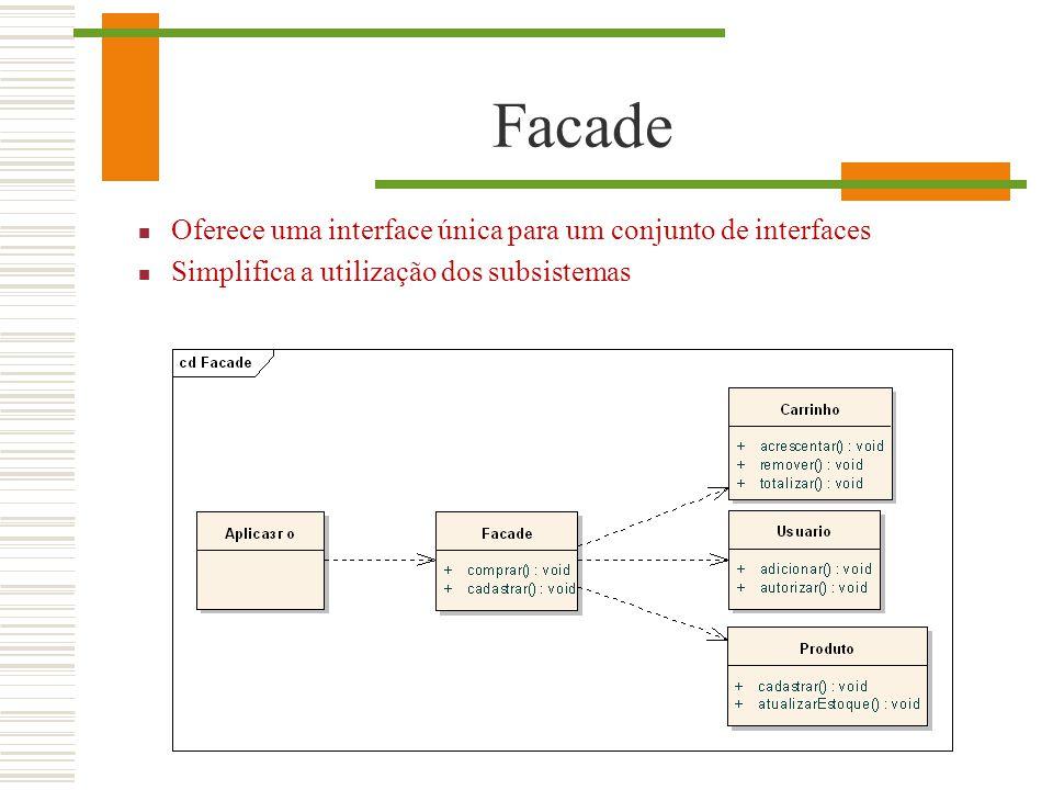 Facade Oferece uma interface única para um conjunto de interfaces Simplifica a utilização dos subsistemas