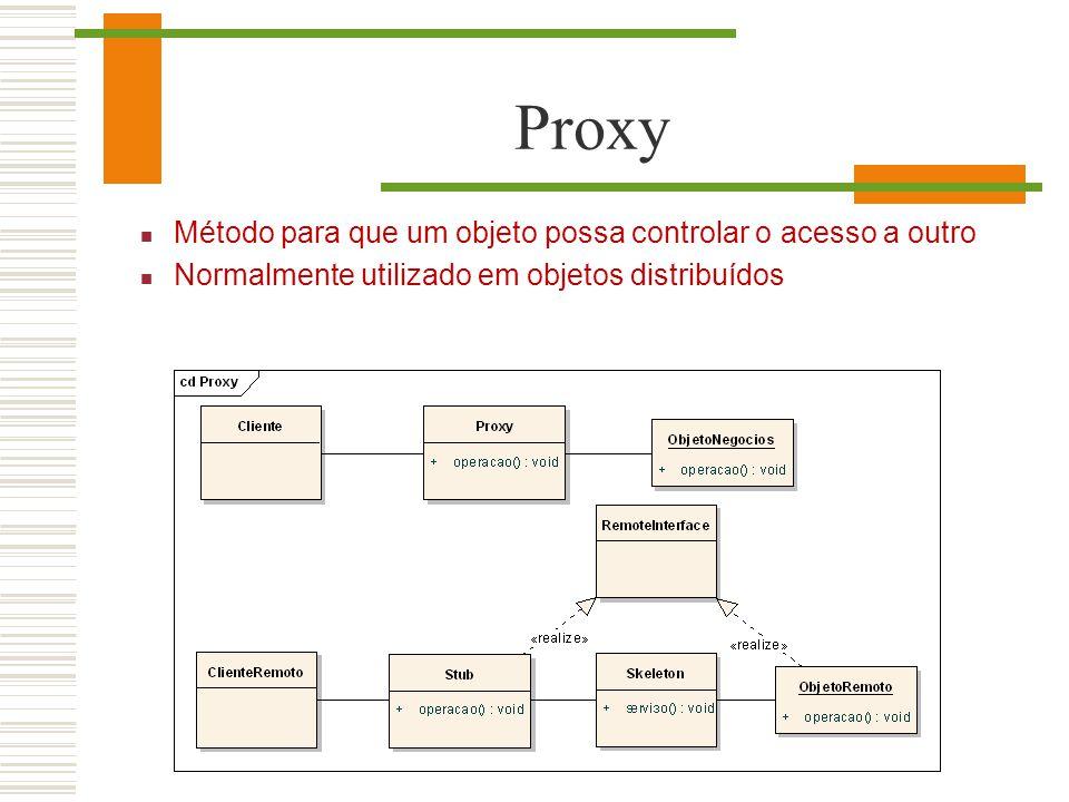 Proxy Método para que um objeto possa controlar o acesso a outro Normalmente utilizado em objetos distribuídos
