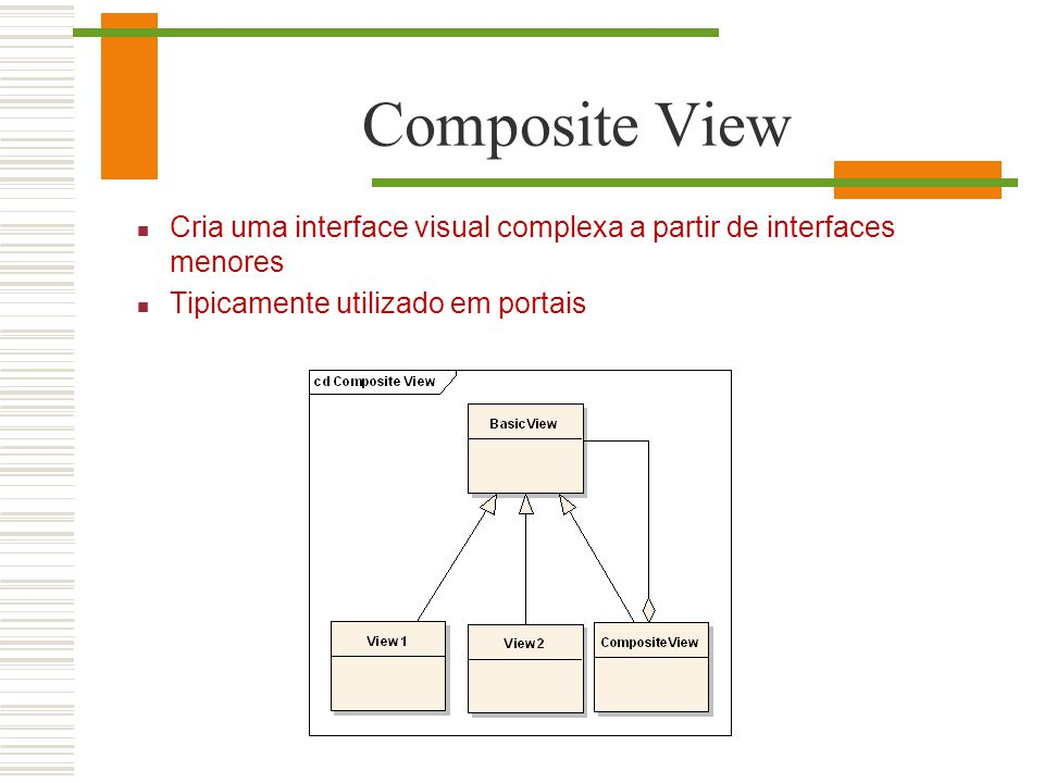 Composite View Cria uma interface visual complexa a partir de interfaces menores Tipicamente utilizado em portais
