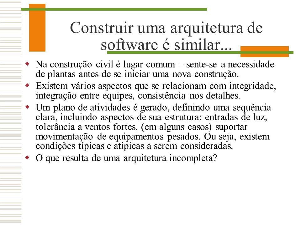 Construir uma arquitetura de software é similar... Na construção civil é lugar comum – sente-se a necessidade de plantas antes de se iniciar uma nova