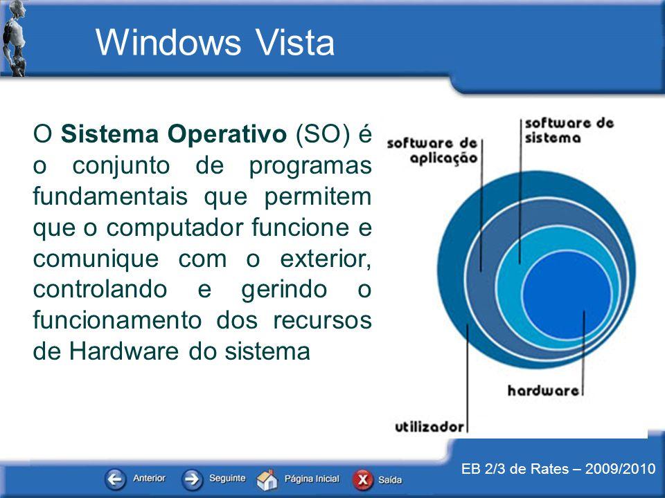 EB 2/3 de Rates – 2009/2010 Windows Vista O Sistema Operativo (SO) é o conjunto de programas fundamentais que permitem que o computador funcione e com