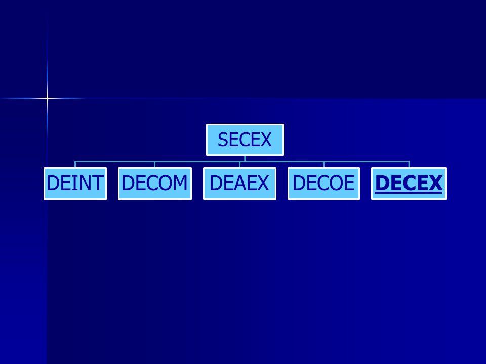 SECEX DEIN T DECO M DEAEX DECO E DECEX