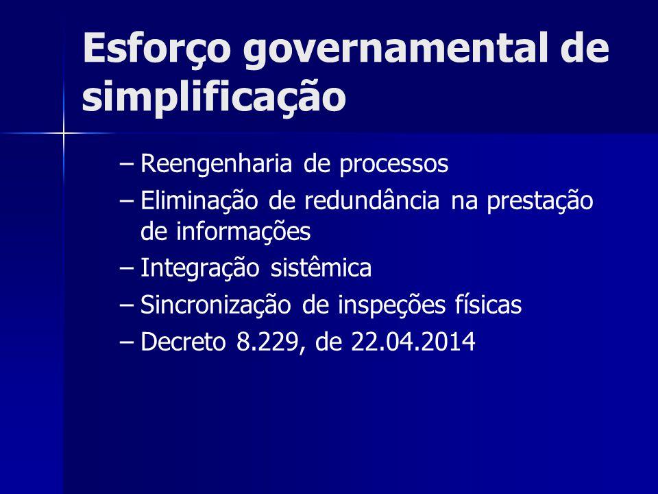 Esforço governamental de simplificação – –Reengenharia de processos – –Eliminação de redundância na prestação de informações – –Integração sistêmica –