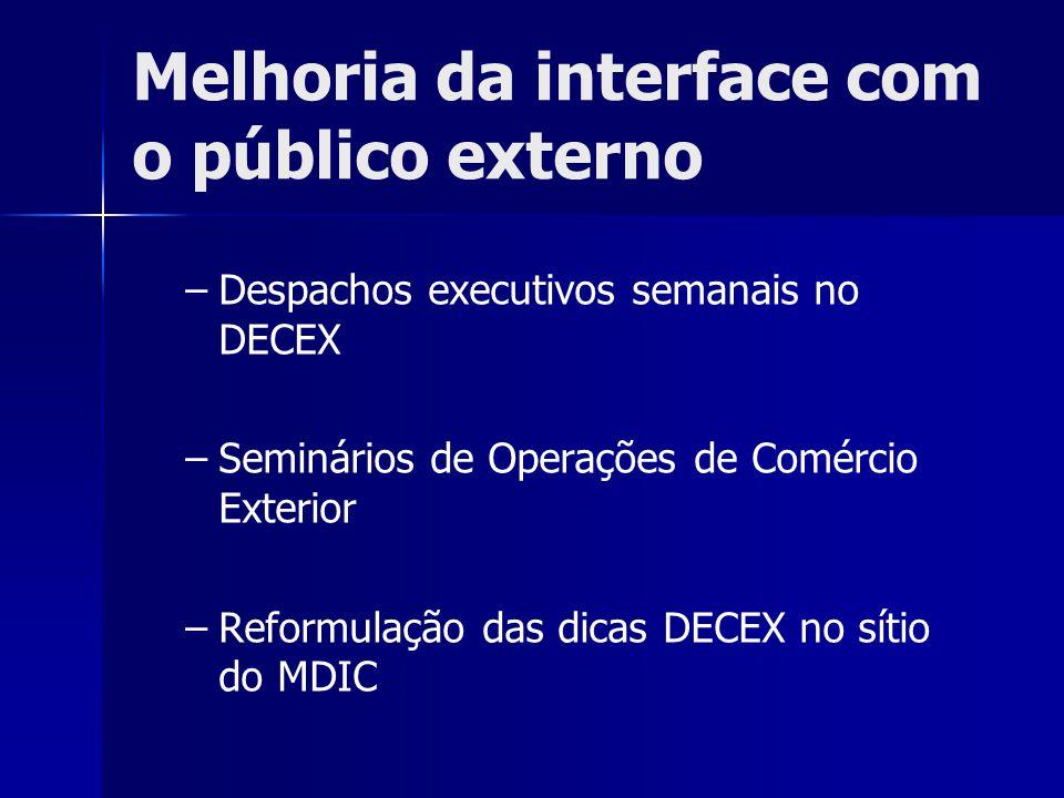 Melhoria da interface com o público externo – –Despachos executivos semanais no DECEX – –Seminários de Operações de Comércio Exterior – –Reformulação