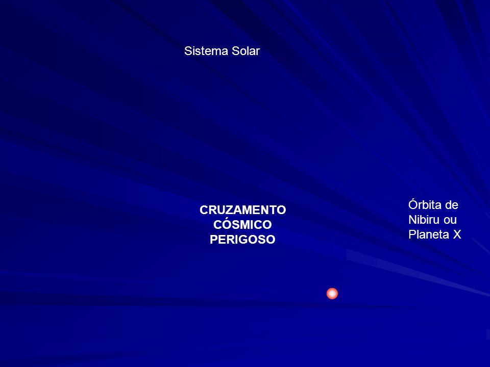 A órbita do Planeta X, extremamente alongada, atravessa o plano da eclíptica inclinada de 85º, quase perpendicularmente. No ponto mais afastado (aféli