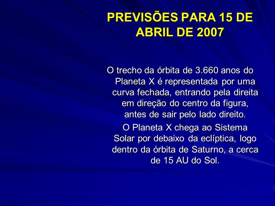 OBSERVAÇÃO TELESCÓPICA AMADORA: Dependerá da localização e das condições atmosféricas. As do Hemisfério Sul serão mais privilegiadas. OBSERVAÇÃO A OLH