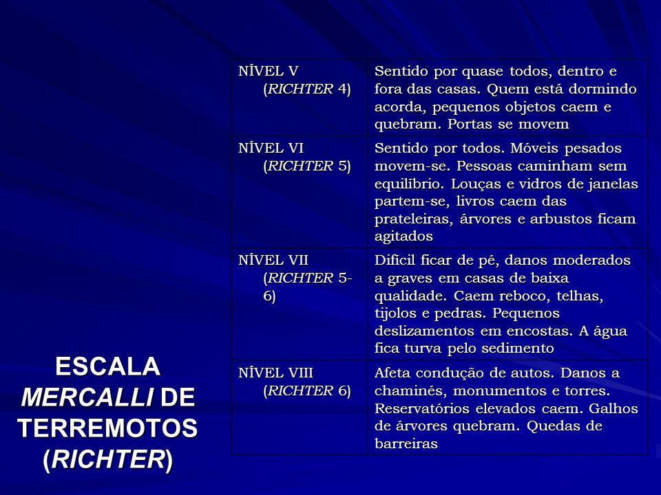 ESCALA MERCALLI DE TERREMOTOS (RICHTER) NÍVEL I ( RICHTER 2) Geralmente, não notado pelas pessoas, mas detectado pelos sismógrafos NÍVEL II ( RICHTER