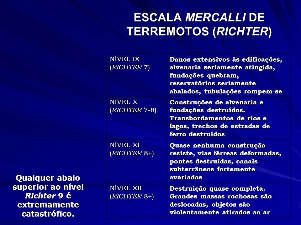 ESCALA MERCALLI DE TERREMOTOS (RICHTER) NÍVEL V ( RICHTER 4) Sentido por quase todos, dentro e fora das casas. Quem está dormindo acorda, pequenos obj