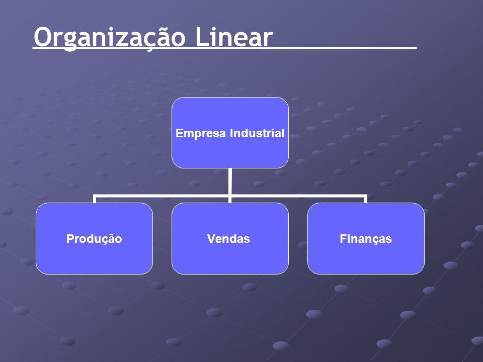 Organização Linear Empresa Industrial ProduçãoVendasFinanças