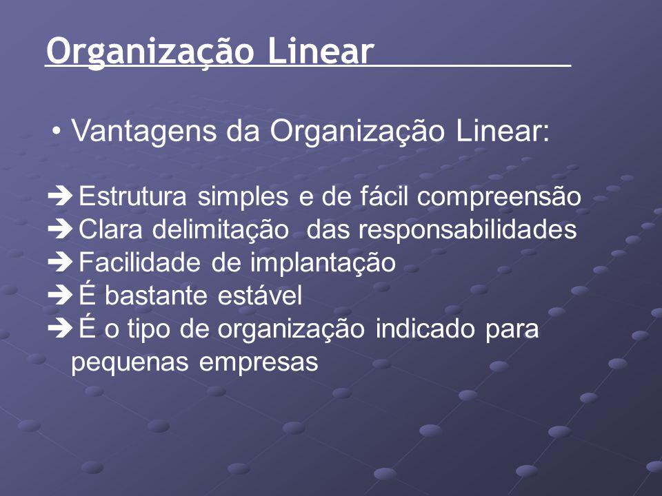 Organização Linear Vantagens da Organização Linear: Estrutura simples e de fácil compreensão Clara delimitação das responsabilidades Facilidade de imp