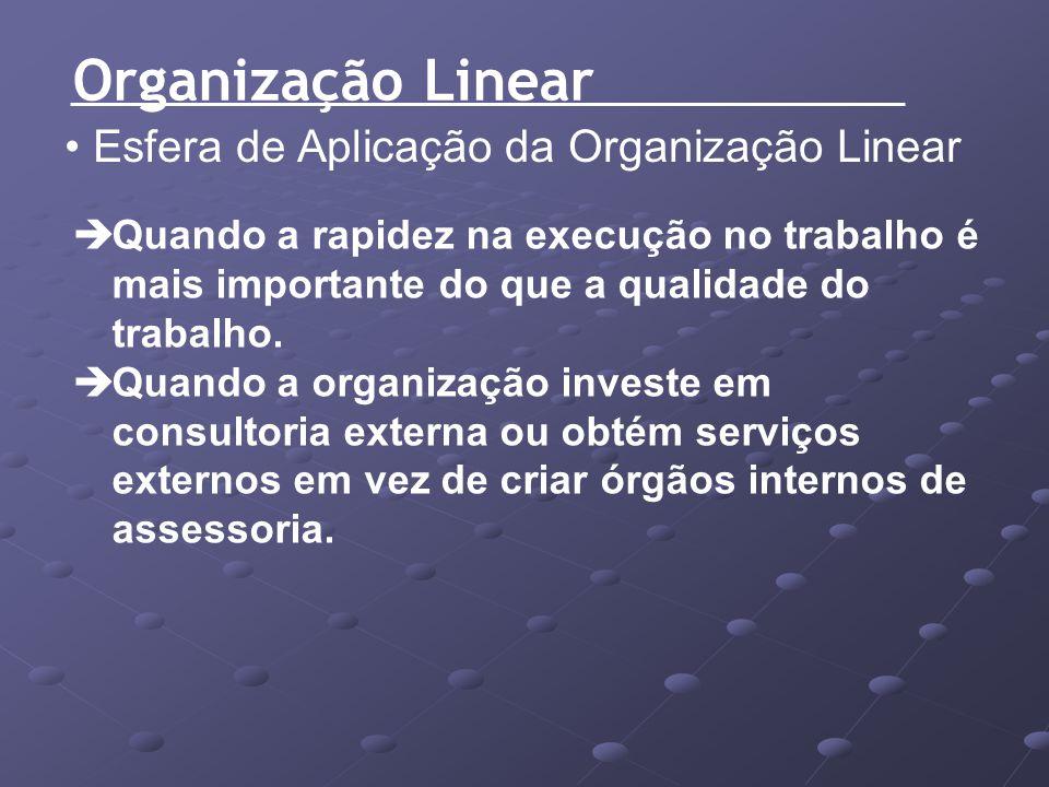 Organização Linear Esfera de Aplicação da Organização Linear Quando a rapidez na execução no trabalho é mais importante do que a qualidade do trabalho