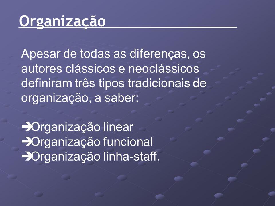 Organização Apesar de todas as diferenças, os autores clássicos e neoclássicos definiram três tipos tradicionais de organização, a saber: Organização