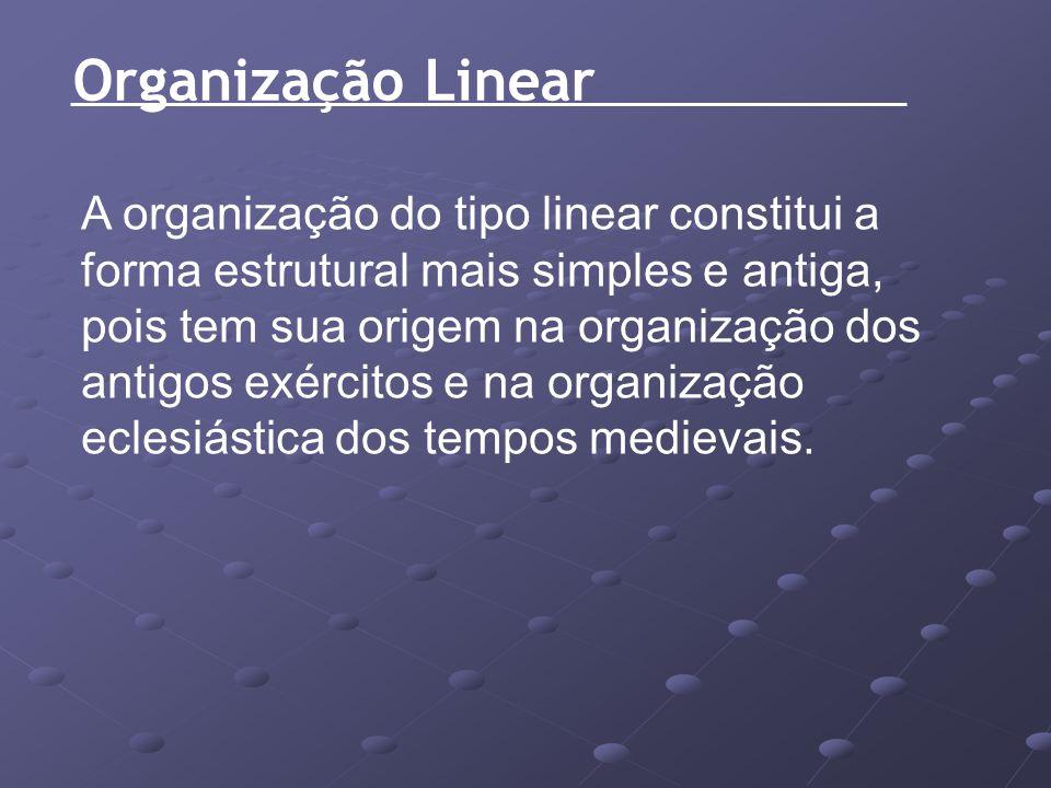 Organização Linear A organização do tipo linear constitui a forma estrutural mais simples e antiga, pois tem sua origem na organização dos antigos exé