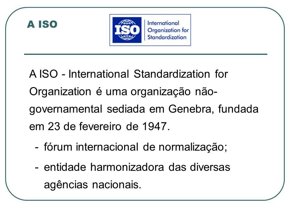 A ISO A ISO - International Standardization for Organization é uma organização não- governamental sediada em Genebra, fundada em 23 de fevereiro de 19