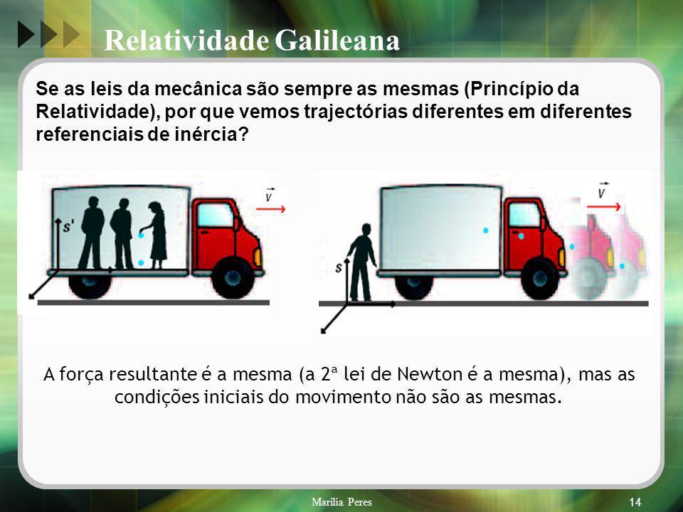 Marília Peres14 Se as leis da mecânica são sempre as mesmas (Princípio da Relatividade), por que vemos trajectórias diferentes em diferentes referenci